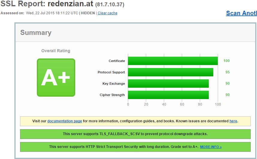 A+ SSL Verschlüsselung für Ihre Website - RedEnzian Software Solutions